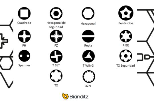 tipos de puntas de destornillador bianditz
